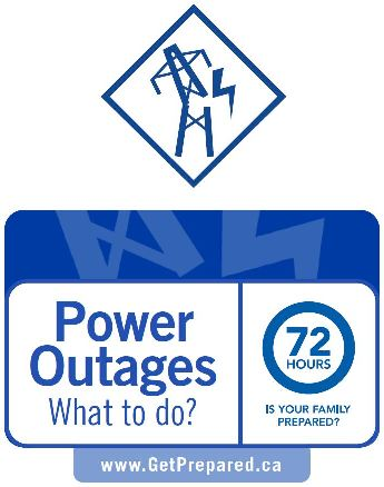 Power Outage - what to do